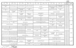 الجداول الدراسية للفرق الاربعة للعام الدراسى 2020-2021